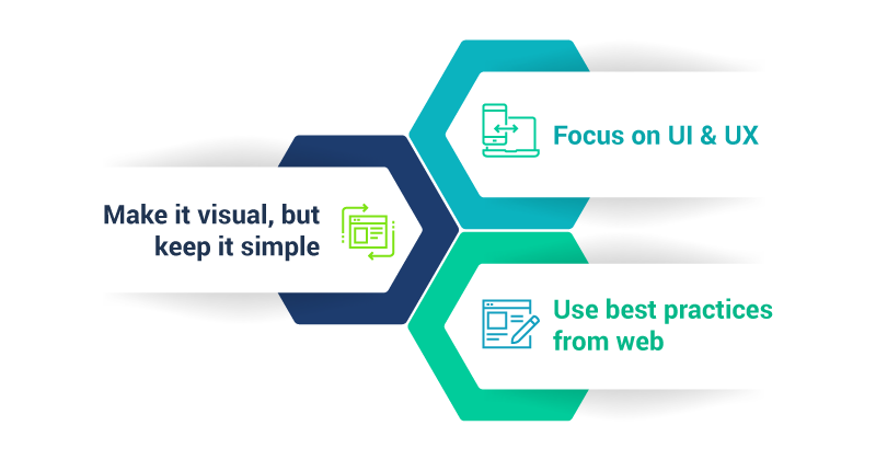 3 Ways to Create User Friendly Service Portal in ServiceNow
