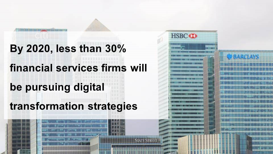 Digital Transformation in Banking - Mixed Perceptions and opportunities for CIO